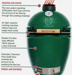 Big Green Egg BBQ For Sale at BBQ Outlet for Sale in Orange,  CA