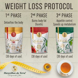Weight loss protocol for Sale in Sarasota, FL