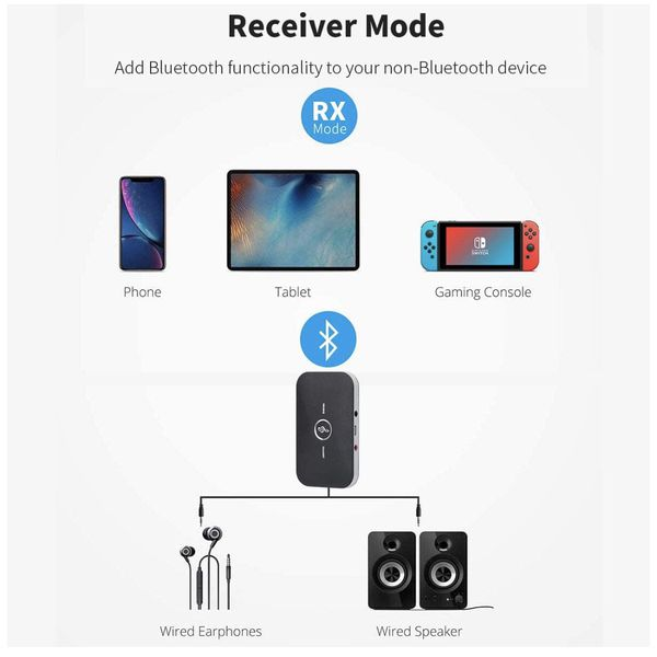 Bluetooth 5.0 Transmitter Receiver, KKUYI 2-in-1 Wireless 3.5mm Adapter, Low Latency Bluetooth Audio Adapter for TV, Car, iPod, Home Stereo System