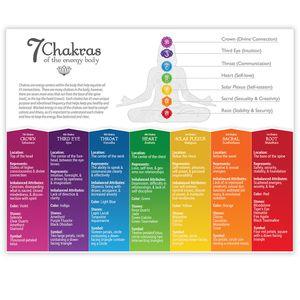 Free Chakra healing kit Q&A for Sale in Las Vegas, NV