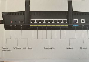 ASUS AC3100 rt-ac88u router for Sale in Milton, GA