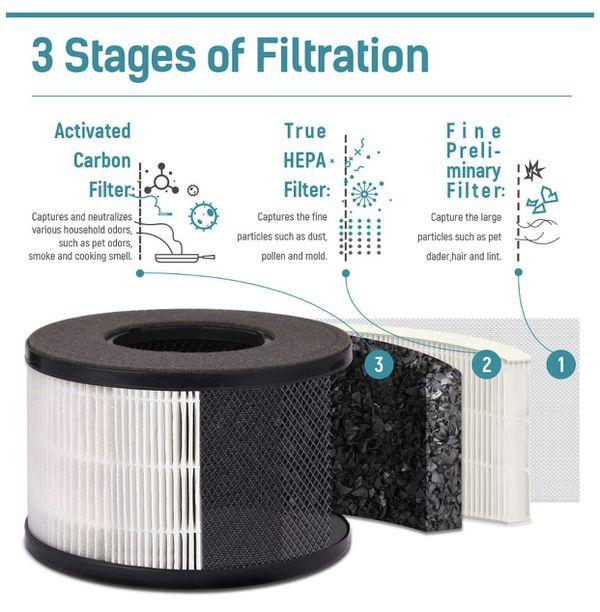 PARTU HEPA Air Purifier - Smoke Air Purifiers for Home with Fragrance Sponge - 100% Ozone Free, Lock Set, Eliminates Smoke, Dust, Pollen, Pet Dander,