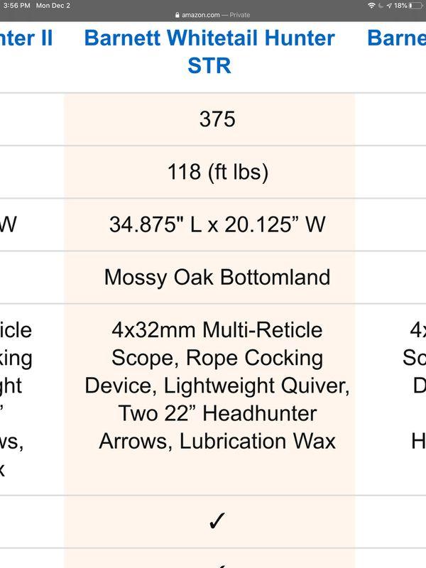 New unopened - Barnett White tail Hunter str crossbow with premium scope