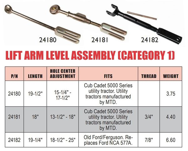 New Drawbars, Lift Arms and Top Links linkage parts category 0, 1, 2 ~ farm farming tractor heavy machinery type industrial equipment connection parts