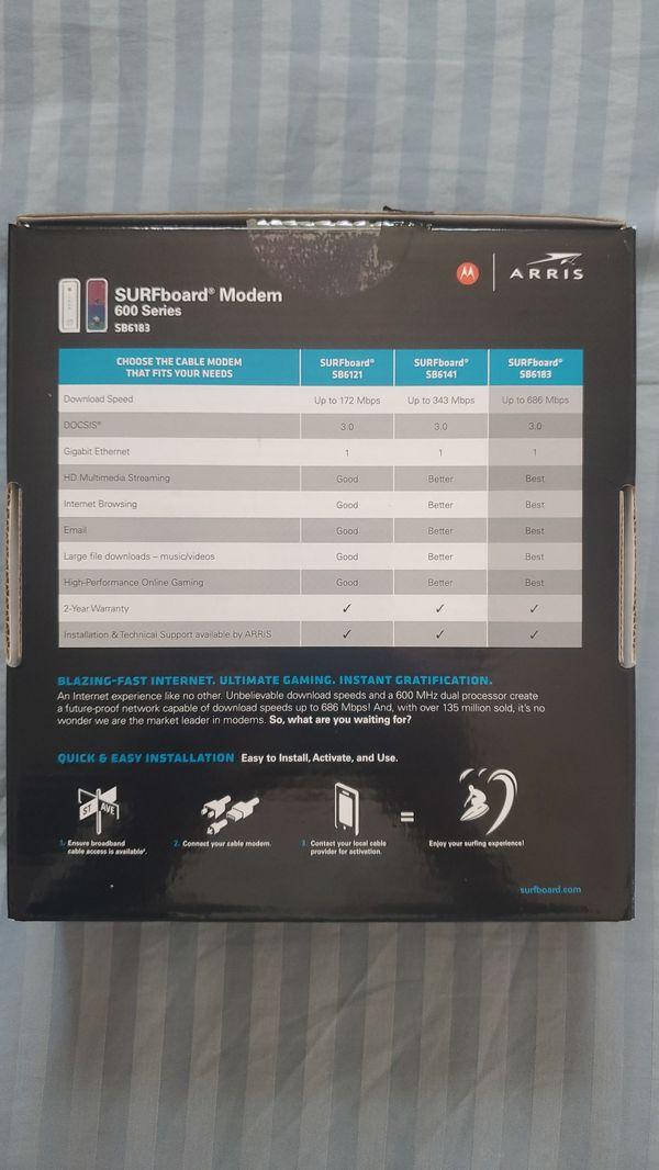 SURFBOARD 600 Series Modem