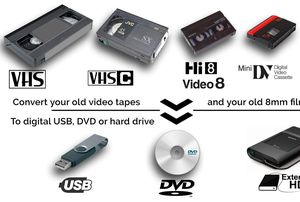 Video transferring to dvd or USB online for Sale in Brentwood, NC