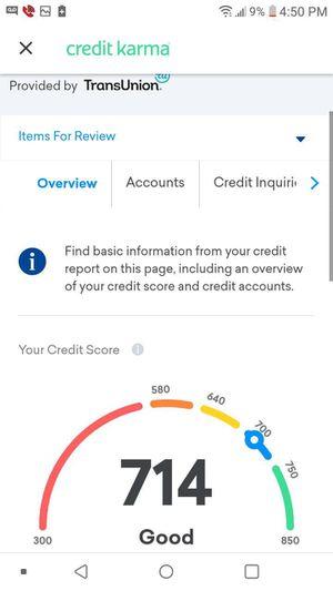 CPN / Credit Score Boost Via Tradeline for Sale in College Park, GA