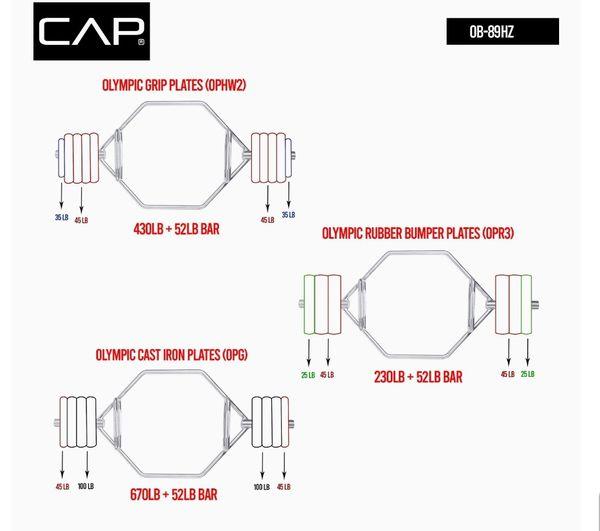 NEW! CAP Olympic Hex - Trap Bar Zinc Combo Grip