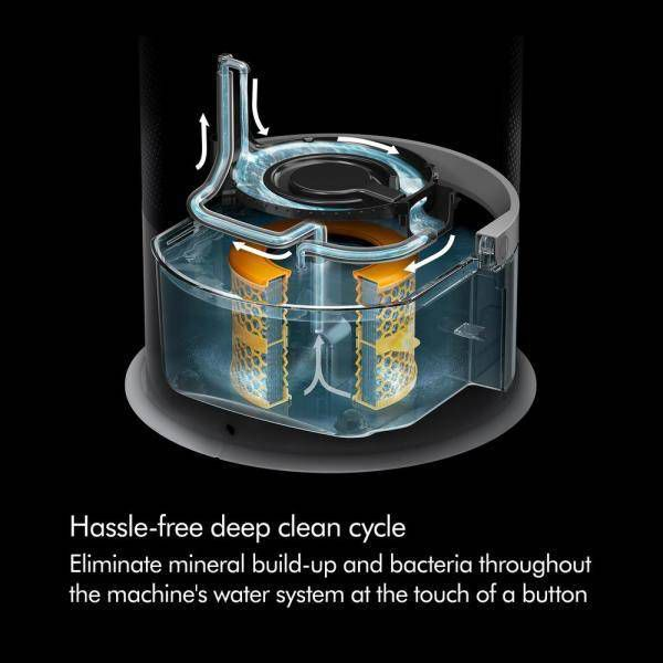 Dyson Pure Humidify+Cool Air Purifier Model #275371-01