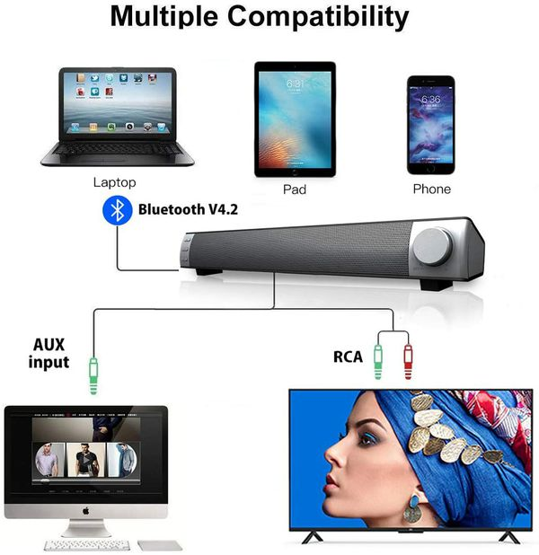 Desktop Speakers Bar for Computer PC Monitor Projectors Cellphone Tablets TV Wired Aux RCA Connection Input and Wireless Bluetooth Speaker Home