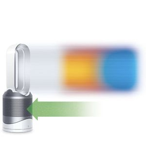 Dyson Pure Hot + Cool WiFi & App Enabled Air Purifier w/Remote (2 Available) HP02 ($600 MSRP) for Sale in Brisbane, CA