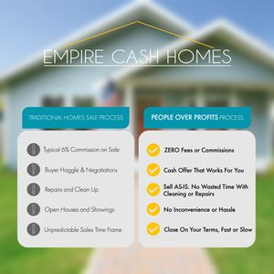 We Buy AS-IS Homes For CASH ! for Sale in Corona, CA