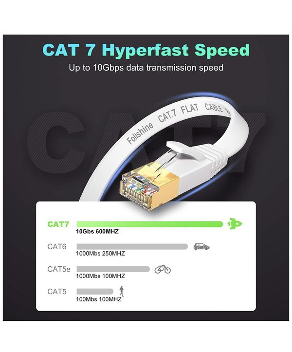 Cat 7 Ethernet cable new
