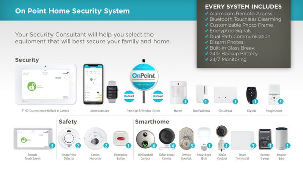 Smart Home Security Alarm System With video Doorbell & Cameras. Equipment & Installation Cost Waived