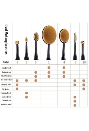 Black Oval Toothbrush Makeup Brush Set for Sale in Daly City, CA