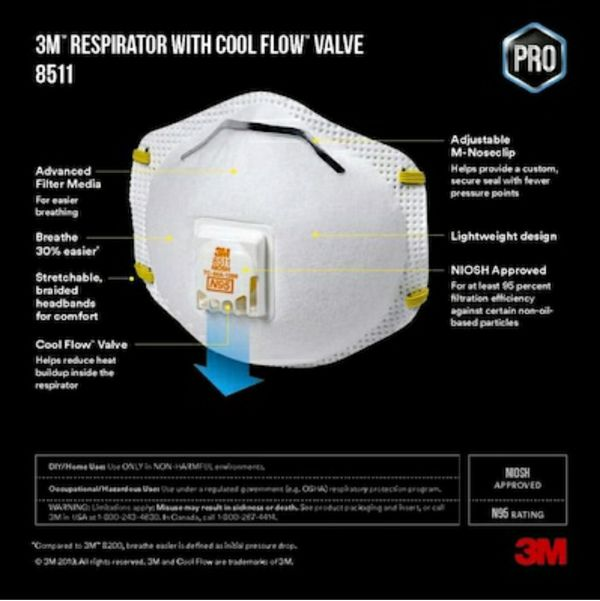 3M 2-Pack N95 Disposable Painting, Sanding and Fiberglass Valved Safety Masks
