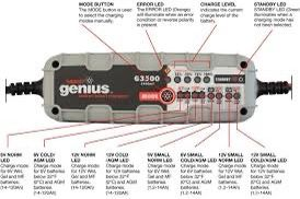 Battery Charger w/ Repair Function - NOCO Genius 3500 for Sale in Dallas, TX
